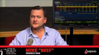 Strategies to Trade Like a Professional Oil Trader   Closing the Gap: Futures Edition