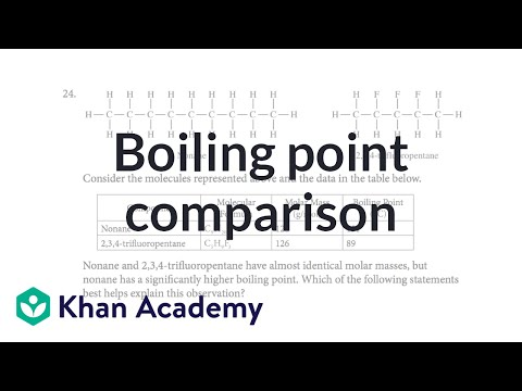 AP Chemistry multiple choice sample: Boiling points