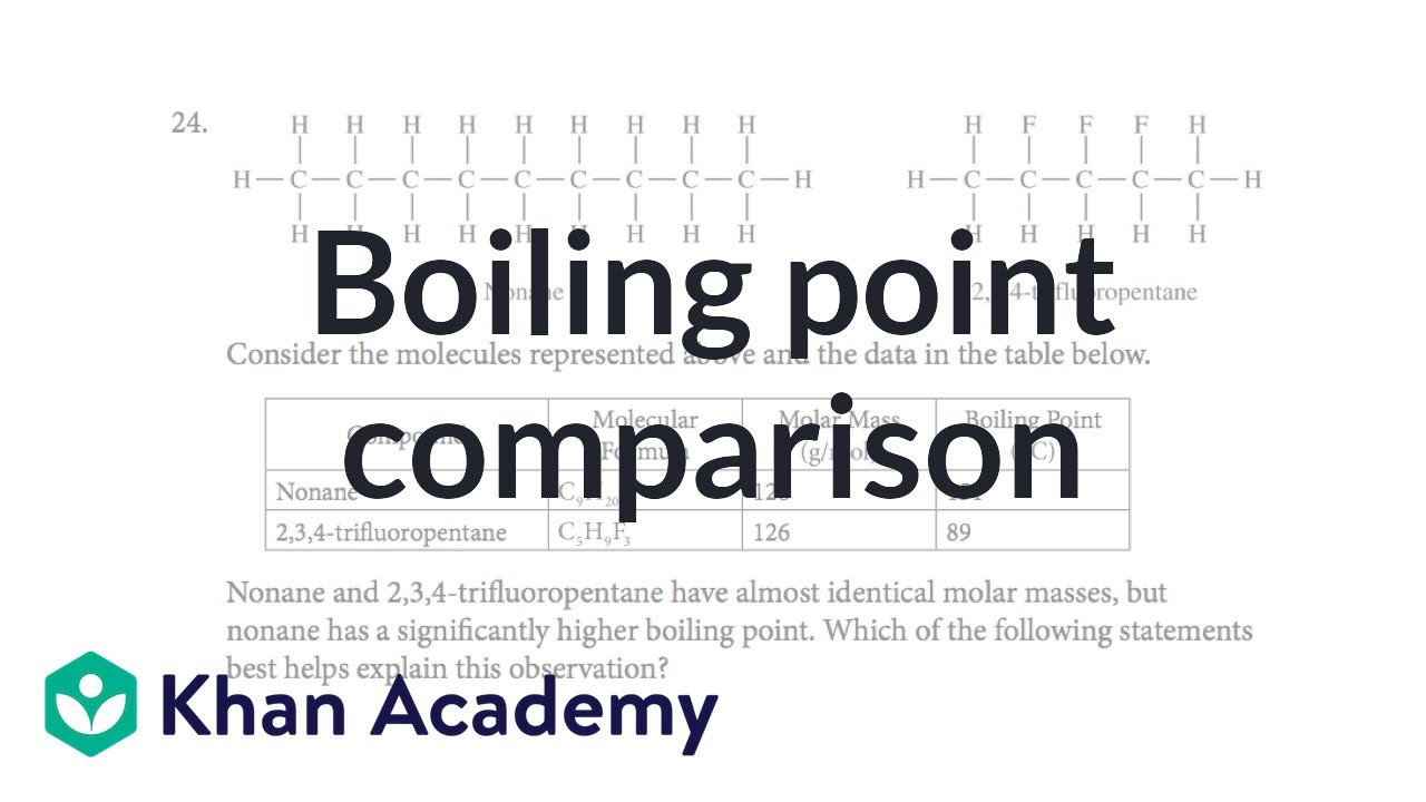 Boiling point comparison: AP Chemistry multiple choice (video