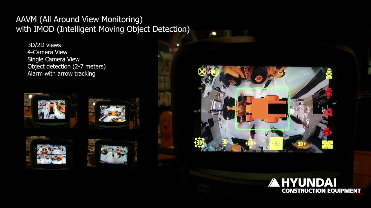 AAVM All Around View Monitoring With IMOD Intelligent Moving Object Detection