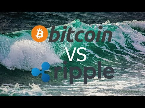 Could Ripple Pass Bitcoin? Bitcoin Futures Affecting Bitcoin Price?