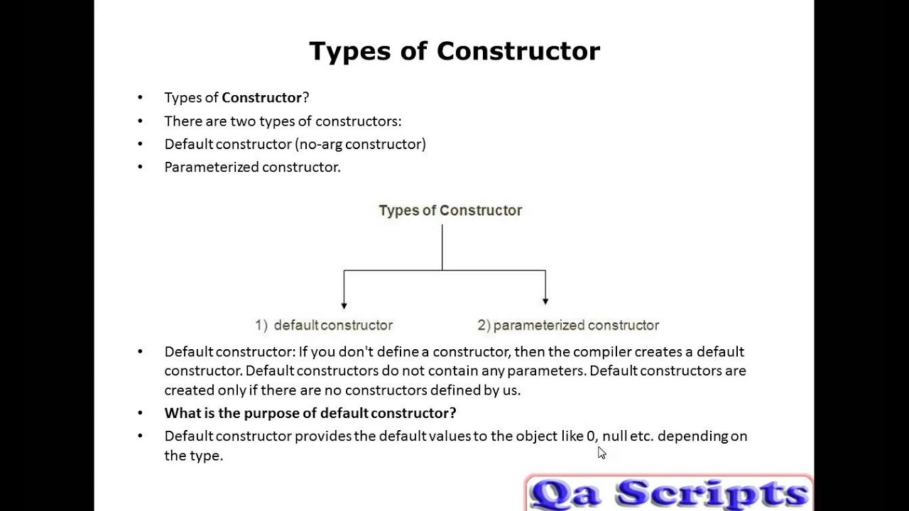 Core java topic 10 constructors in java youtube core java topic 10 constructors in java baditri Image collections