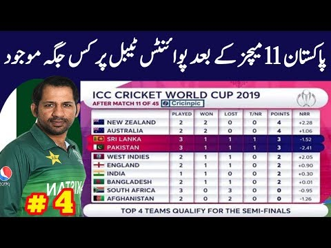 points table after 11 matches in world cup 2019 pakistan team points table per kis jaga mojoud youtube