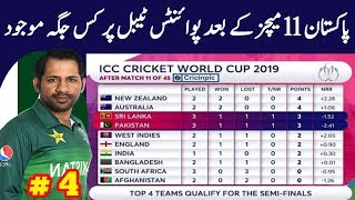 Points Table After 11 Matches in World Cup 2019 | Pakistan Team Points Table Per Kis Jaga Mojoud