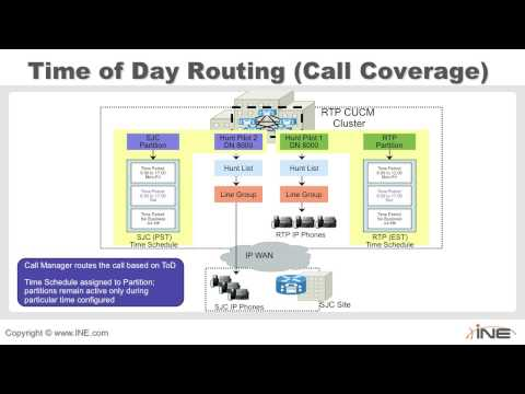 CCNP Voice   CUCM Dial Plan   Digit Addressing, Time of Day ToD, Hunt Group Coverage, FAC, CMC, Auto