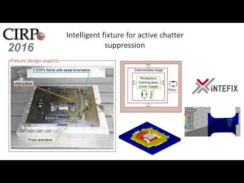 CIRPe2016-Intelligent fixtures for active chatter control in milling