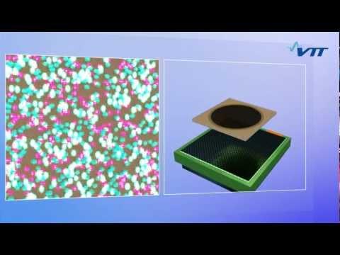 VTT Fabry-Perot interferometer technologies