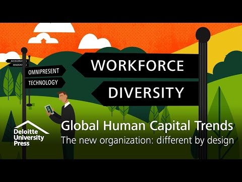 Human Capital Trends 2016 | The new...