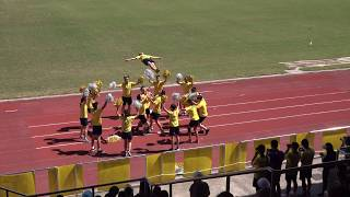 skhlmc的18-19 Sports day cheerleading (Hope)相片