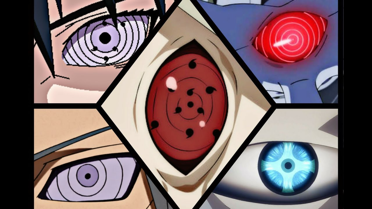 Naruto Top 20 Strongest Eyes  Naruto Shippuden Naruto The