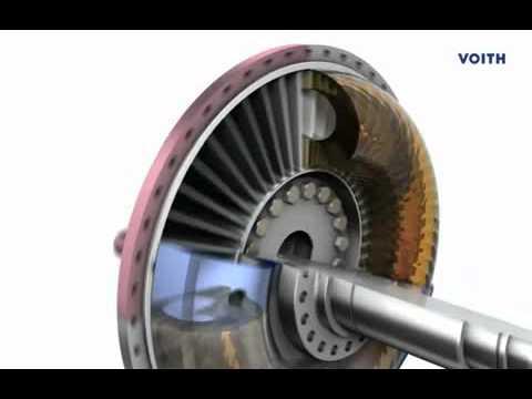 Voith Turbo Fluid Coupling - Hydrodynamics.avi thumbnail