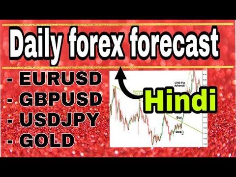 Actual forecast in forex factory