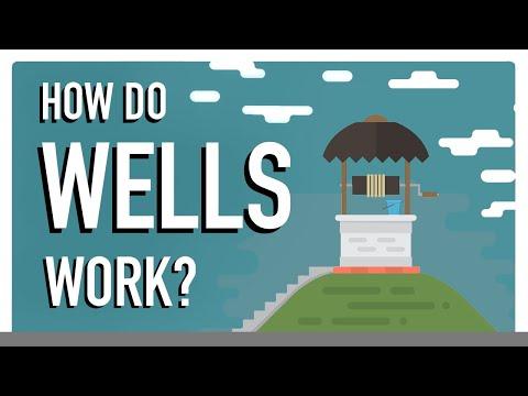 How do Water Wells Work?