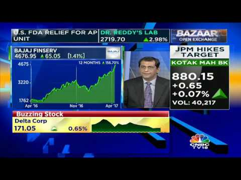 Investors Have Huge Opportunities In The Pharma Space: ICICI Pru MF