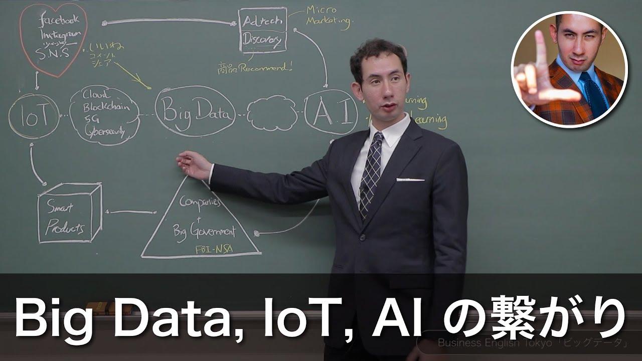 データ 21 世紀