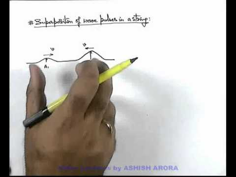 1. Physics | Interference of Waves | Principle of Superposition of Waves | by Ashish Arora (GA)