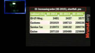 L4/P2: Budget-2015: Indirect Taxes, Subsidies & Capital & Plan Expenditure