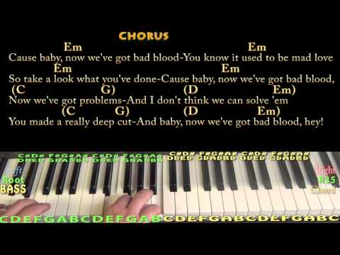Piano : piano chords instrumental Piano Chords also Piano Chords ...