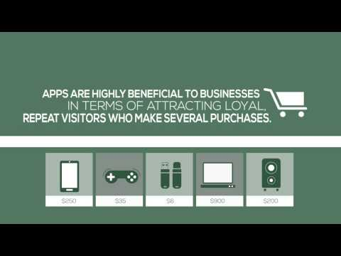 How A Mobile App Can Benefit Ecommerce Marketers