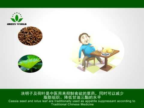 Green World Pro Slim Tea Youtube