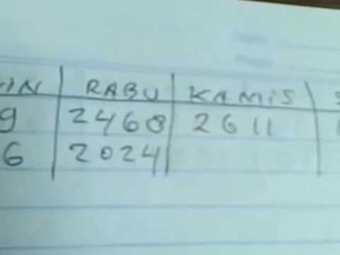 Rumus Matematika Mencari Togel Matematika Dasar