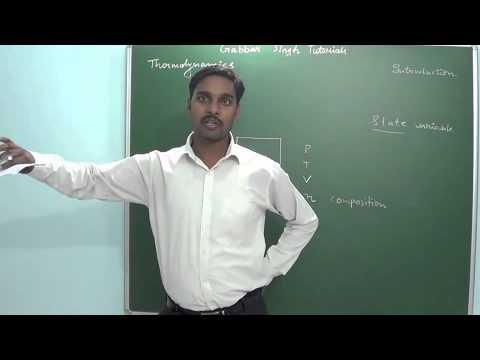 2.1 Thermodynamics - Introduction