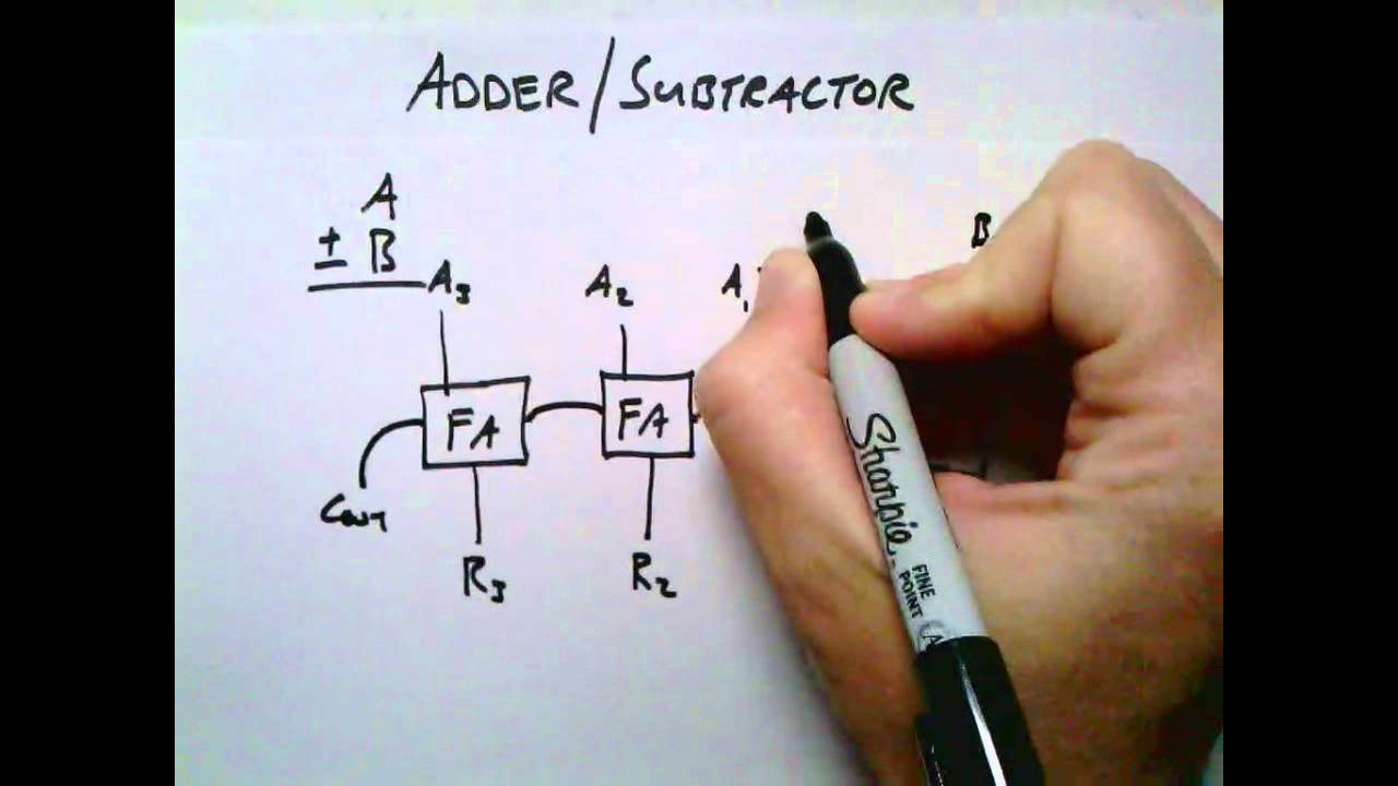 Lesson 33 Adder Subtractor Circuit Youtube