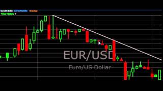60 Second Binary Options Trading Strategy   EUR USD Rapid Fire Candlestick Guide