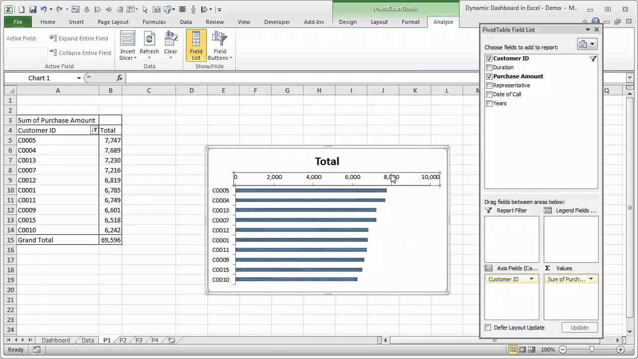 Dynamic Dashboard using Excel - a Tutorial