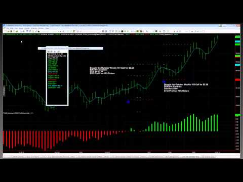 Real-Time Options Trading - Trade this Hotlist