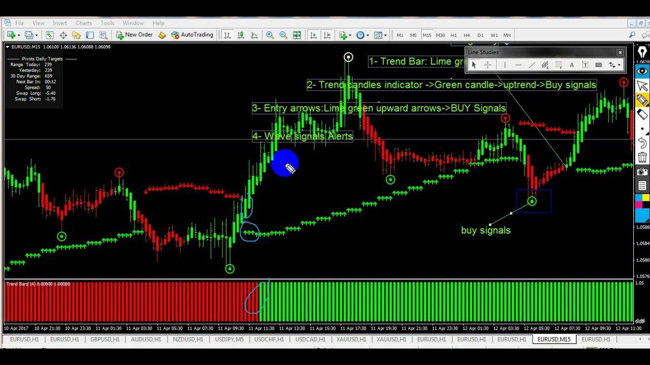 Cons of binary options trading signals software
