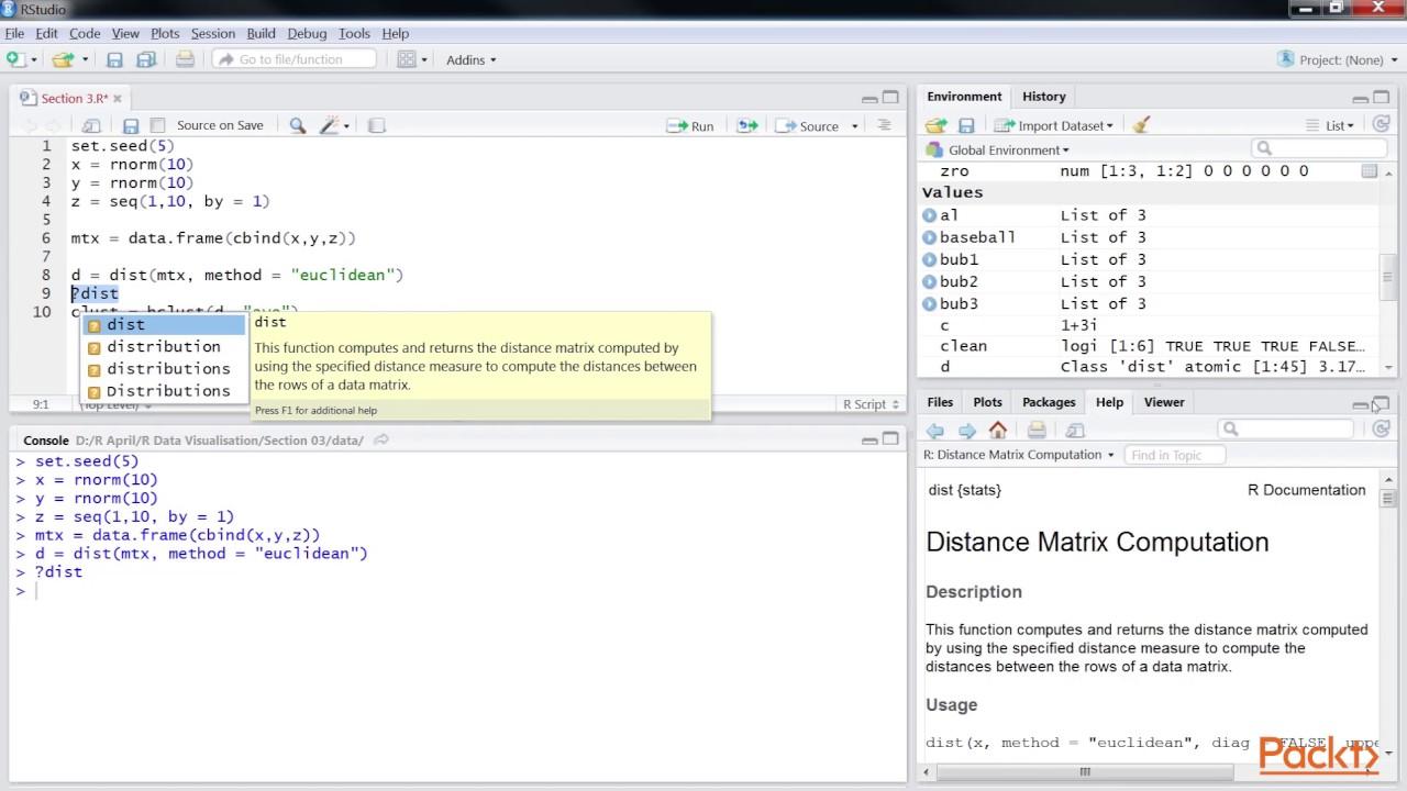 R Data Visualization - Basic Plots, Maps & PieCharts : Constructing Simple  Dendrogram | packtpub com
