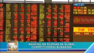 Philippines' ranking in global competitiveness goes down