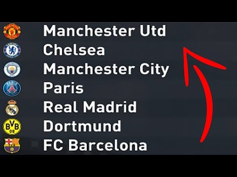WHAT IF THE TOP 4 ENGLISH LEAGUES WERE EUROPEAN SUPER LEAGUES IN TEN YEARS TIME?!?!