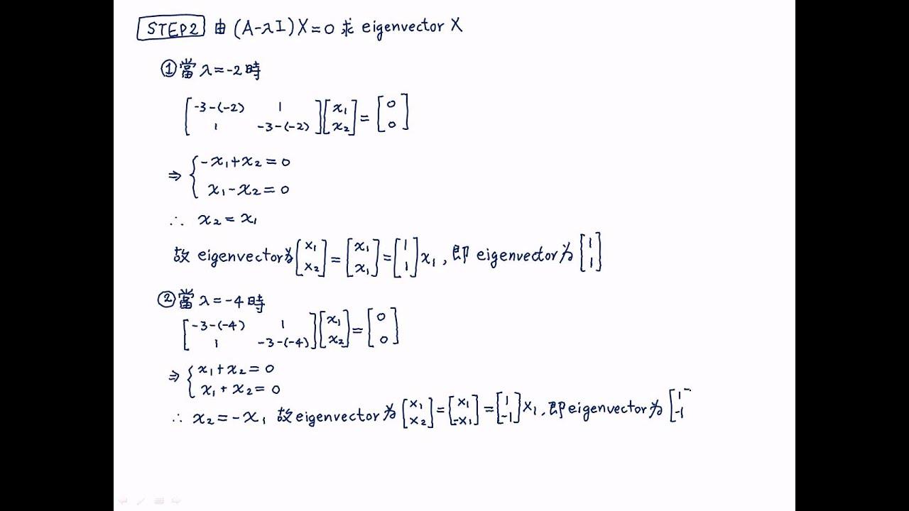 【教學影片】提要198:矩陣 A 之 m 次方的計算方式 講師:中華大學土木系呂志宗教授 - YouTube