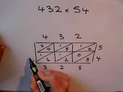 Slep Long Multiplication Grid Method  Youtube