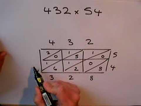 SLEP Long Multiplication GRID method - YouTube - long multiplication worksheets