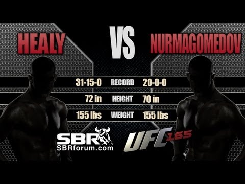 Pat Healy vs Khabib Nurmagomedov   UFC 165 P and Free Picks