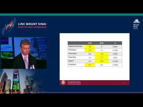 Atherectomy BTK: Is There A Specific Role For Specific Devices?