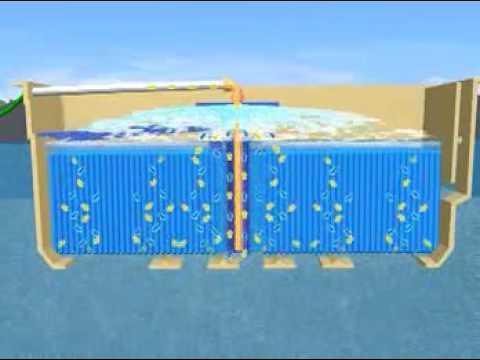 LagoonFAST Wastewater Treatment System