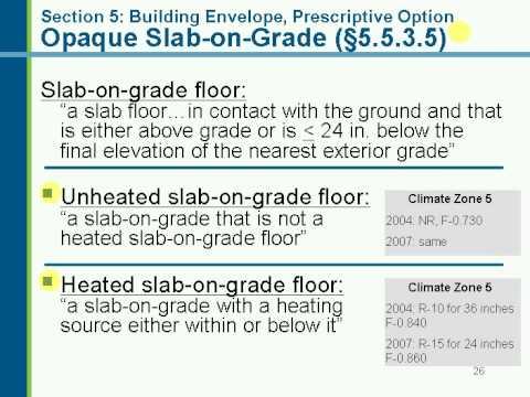 Standard 90.1-2004 -- Building Envelope Requirements
