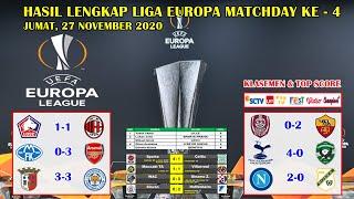 Hasil Liga Europa Tadi Malam ~ Tottenham VS Ludogorets UEFA Europa League 2020/2021