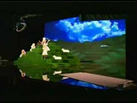 Gwen Stefani  Making The  Wind It Up 2007 Part 1