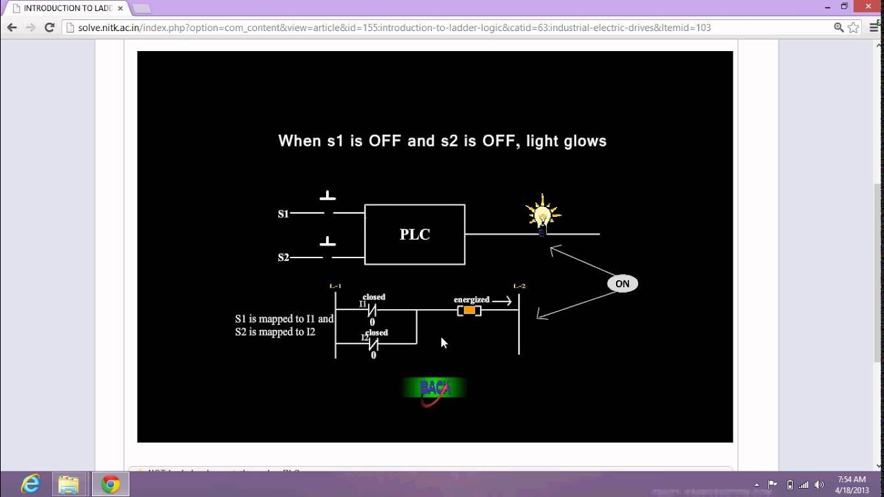 nand logic implementation using plc [ 1280 x 720 Pixel ]