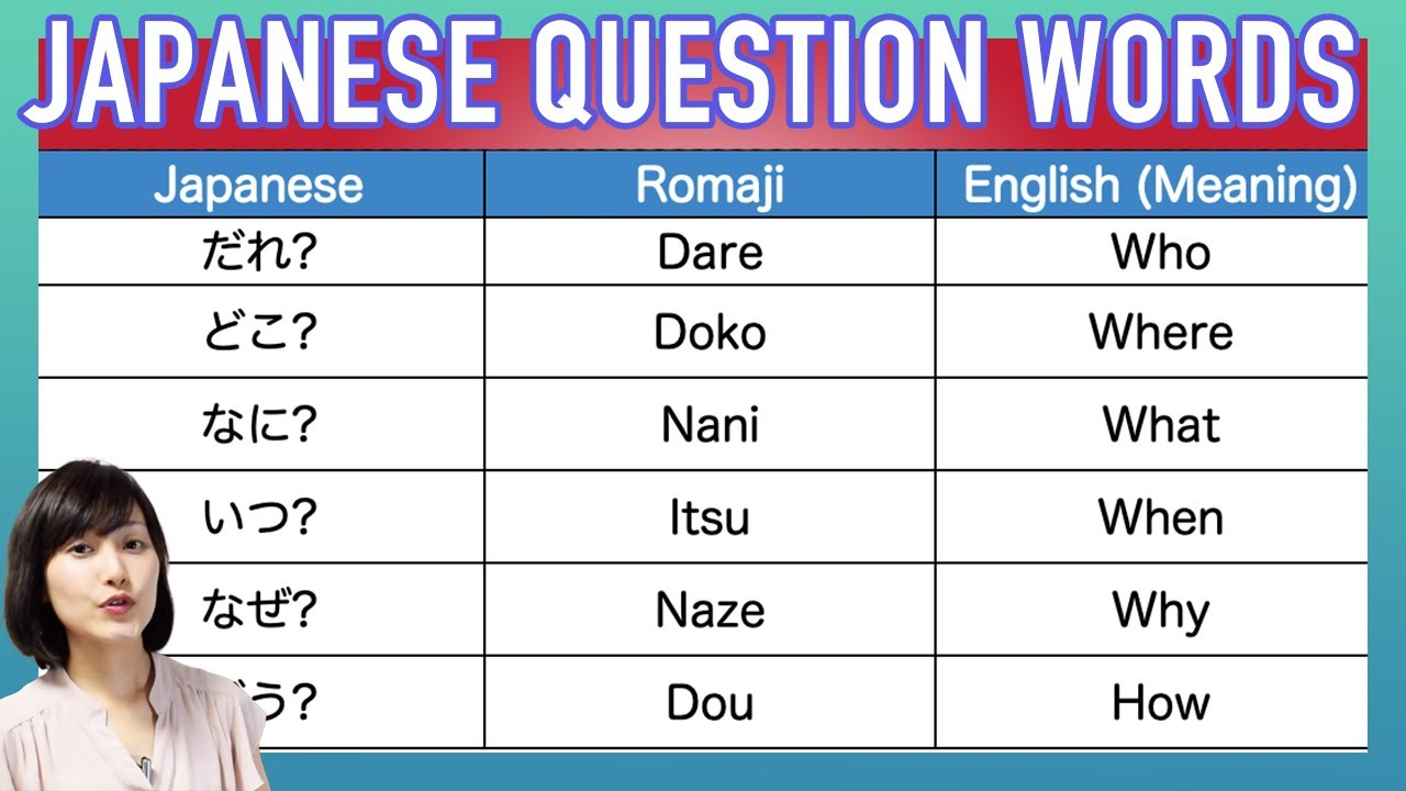 Japanese Question Words: Who, What, Where, When, Why, and