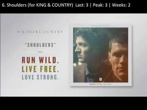 My Top Christian Songs of the Week March 5, 2015
