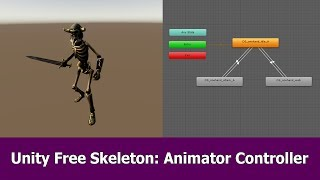 Unity Free Assets: Skeleton and Animator Controller