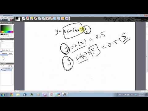 BubbleHelpSG - Trigonometry A-Math 2 (Graphs)