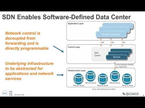 Securing the Data Center: The Role of Micro Segmentation