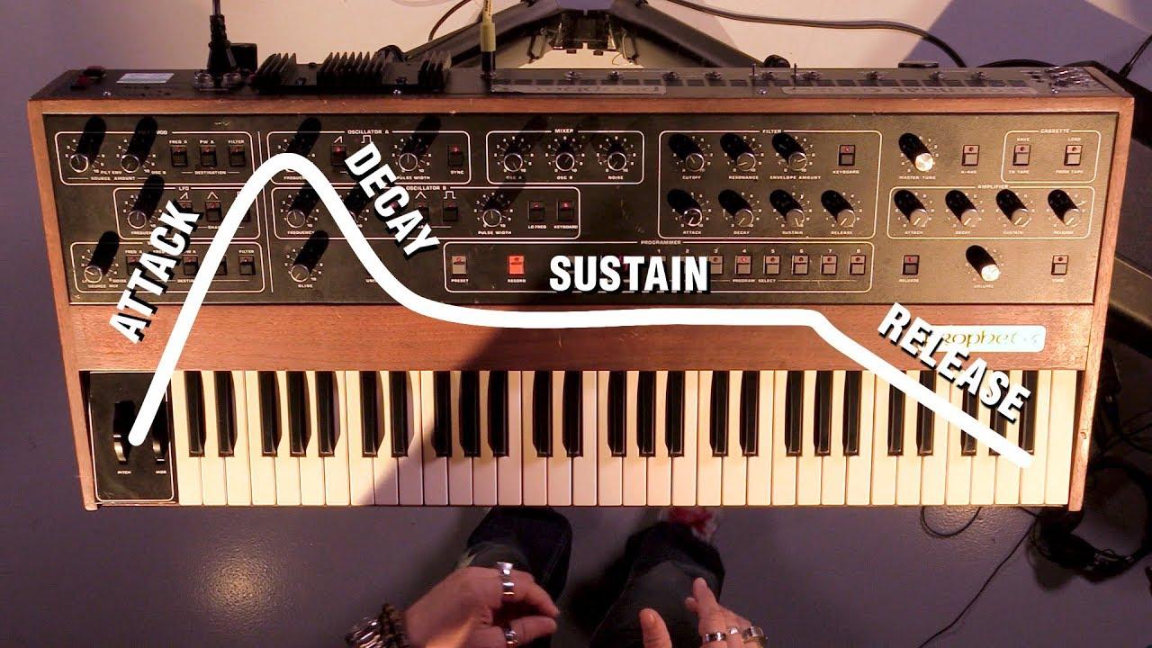 synthesizers adsr envelope explained youtube. Black Bedroom Furniture Sets. Home Design Ideas